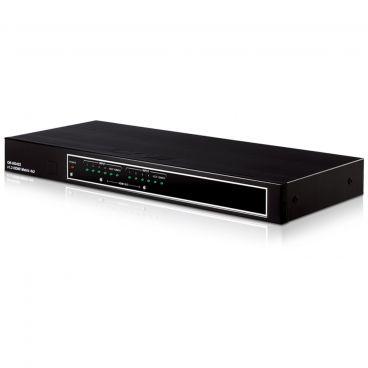 CYP OR-HD42S 4 x 2 HDMI Matrix Switcher