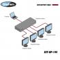 Gefen EXT-DP-144 1:4 Splitter for DisplayPort