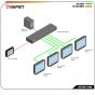 Gefen EXT-DVI-144DL 1x4 DVI Dual Link Splitter