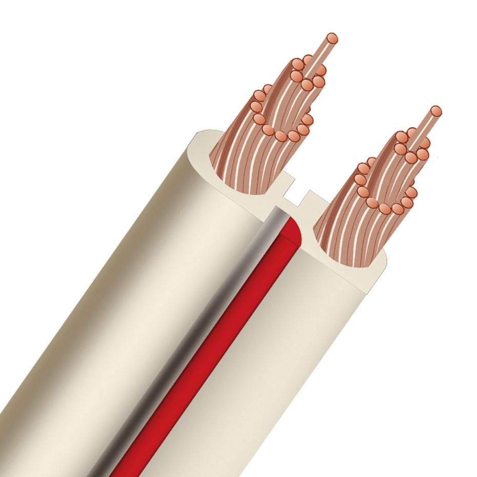 AudioQuest X2 Speaker Cable