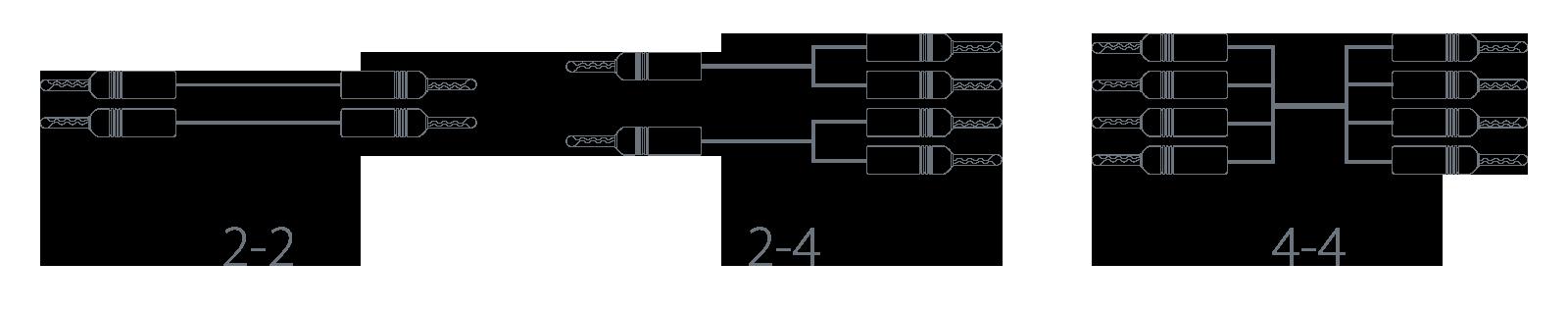 Atlas Bi-Wire Technical diagram