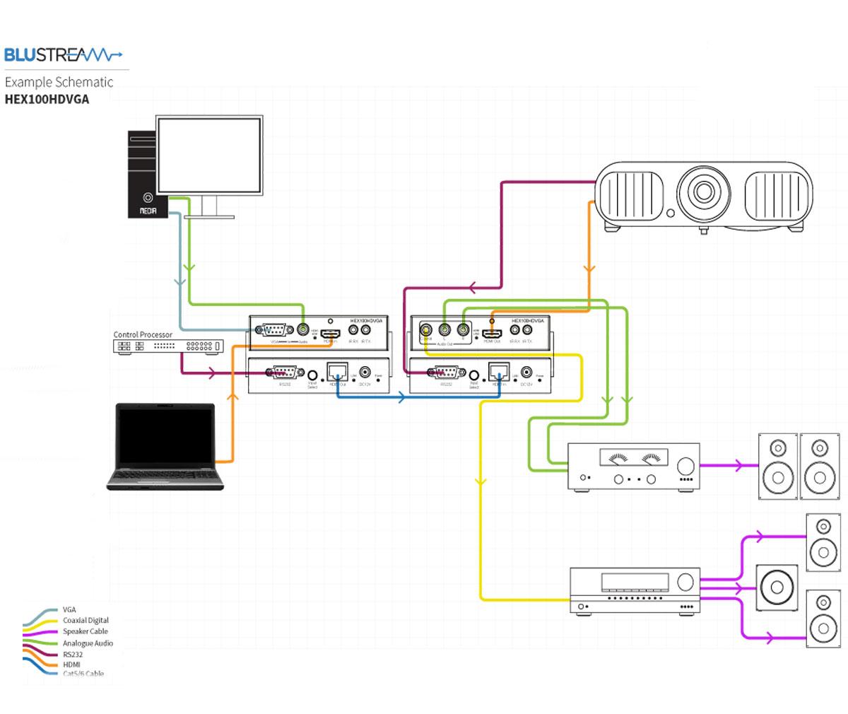 Blustream HEX100HDVGA-TX HDBaseT Extender Transmittor ONLY Schematic
