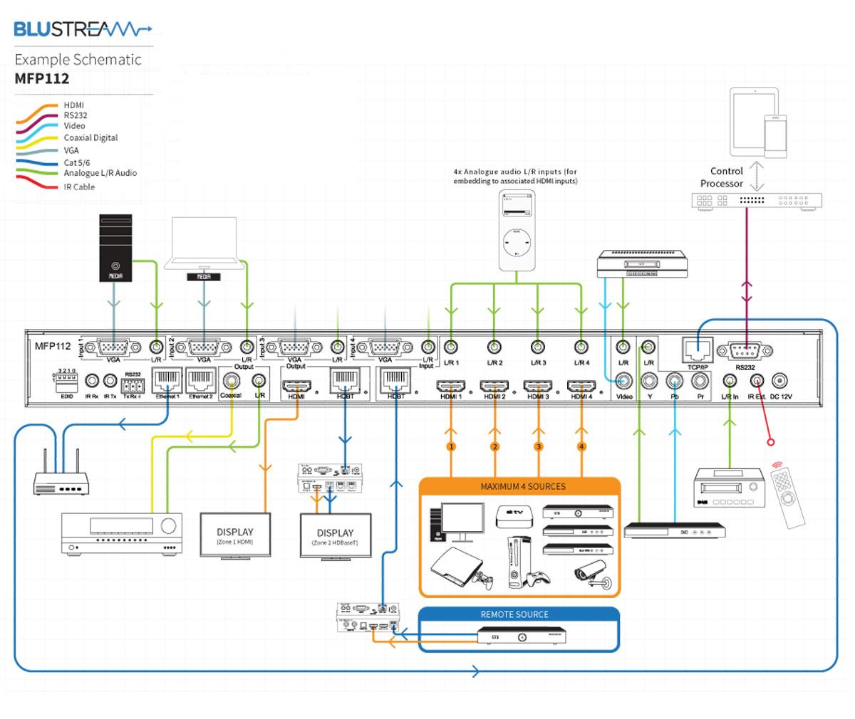 Blustream MFP112 Multiformat Presentation Switch Schematic