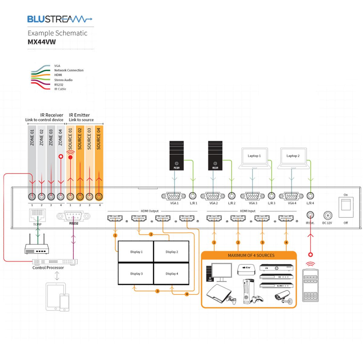 Blustream MX44VW HDMI Scwitcher Schematic