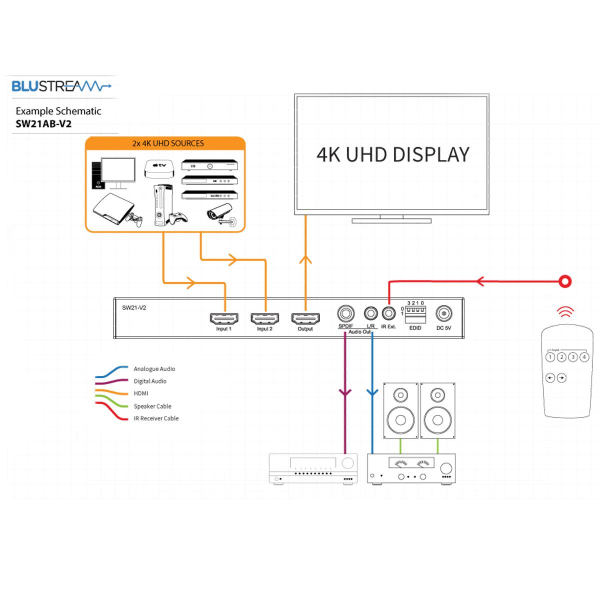 Blustream 2-way 4K HDMI - Schematics