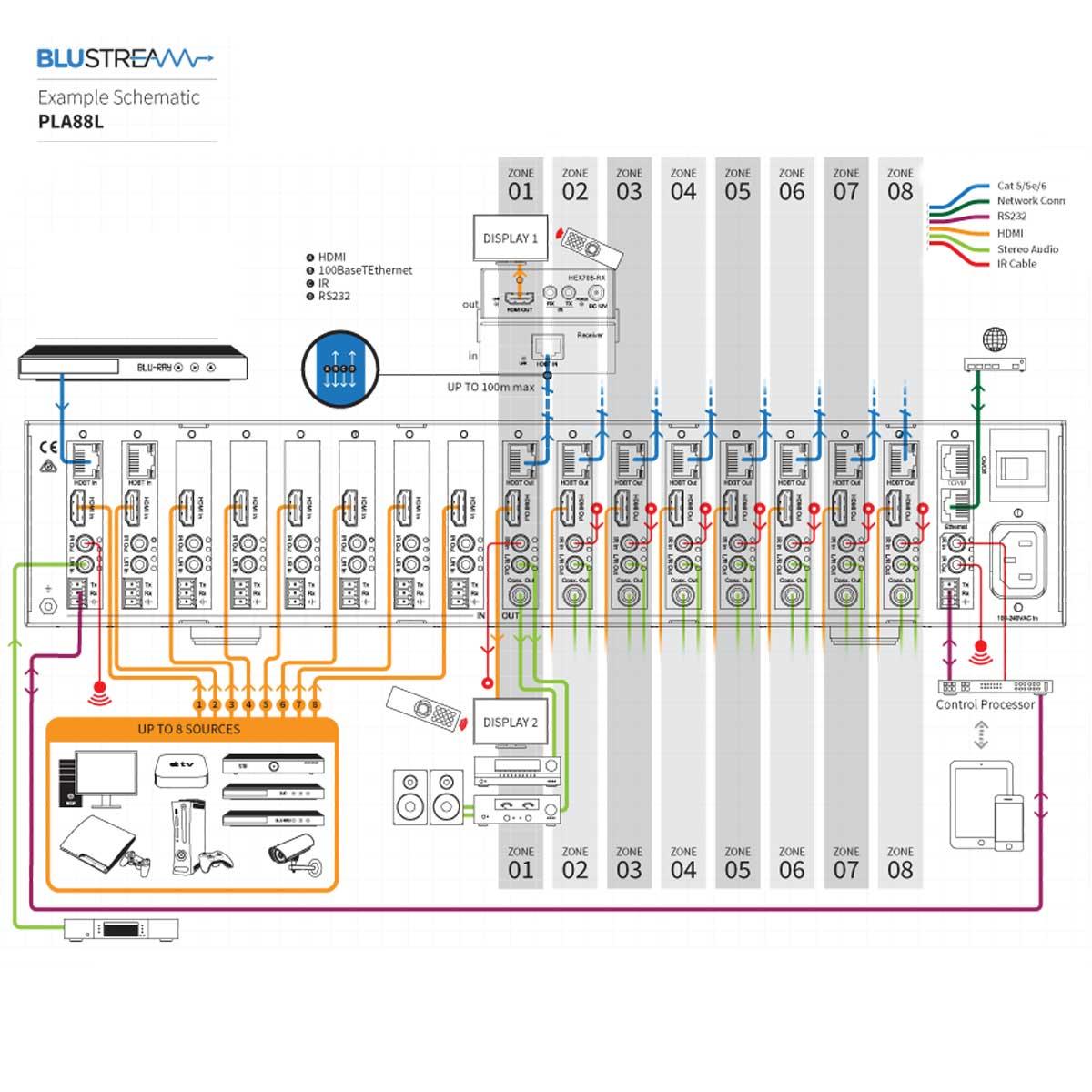 Schematics for PLA-88L