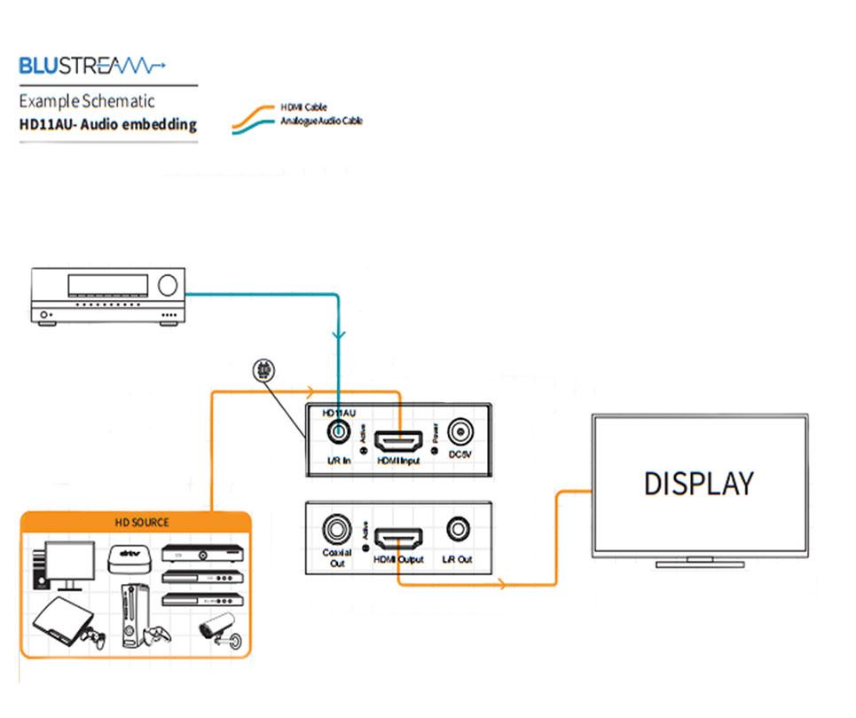 HD11AU_Embedded SChematics