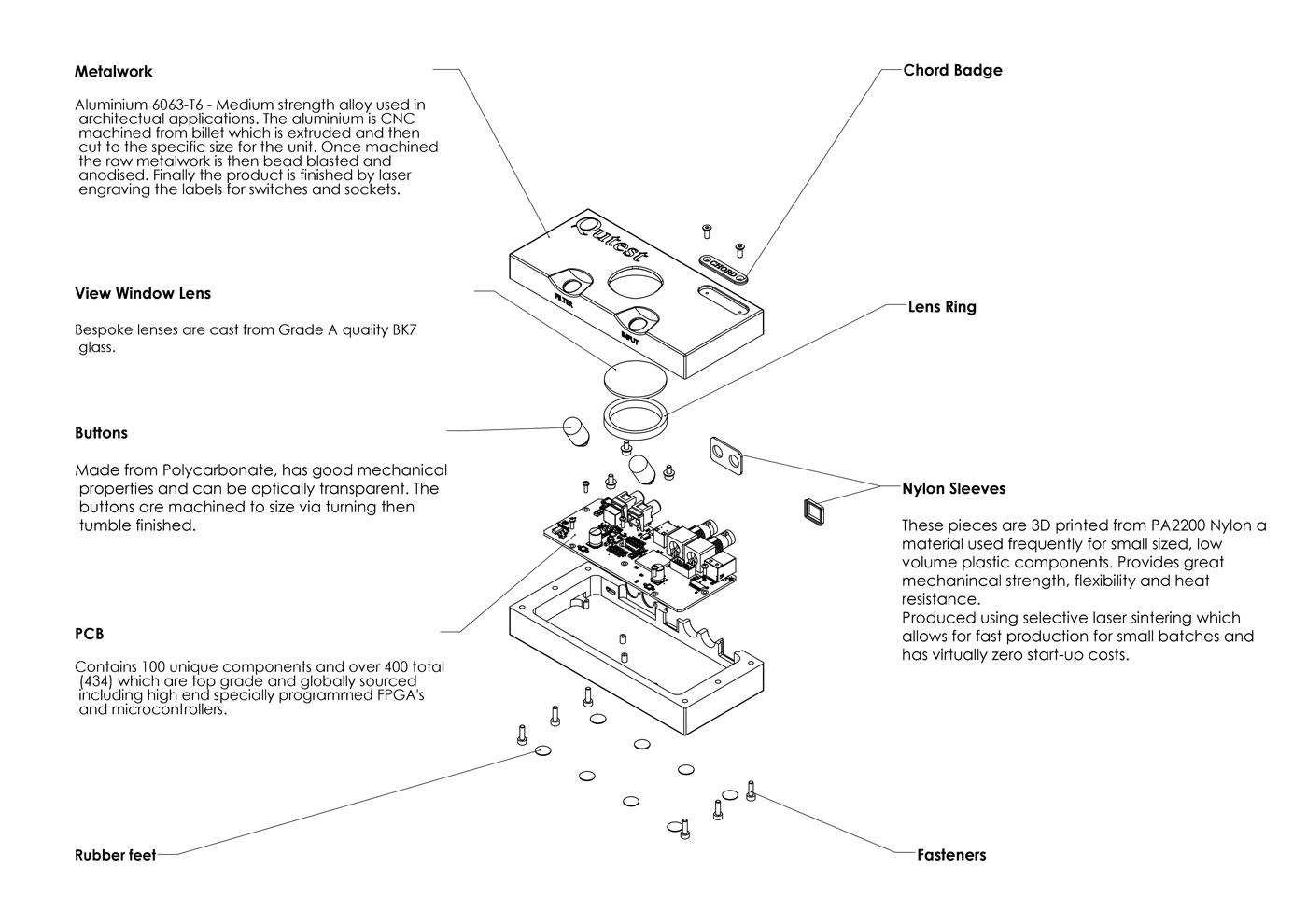 Chord Electronics Qutest Breakdown