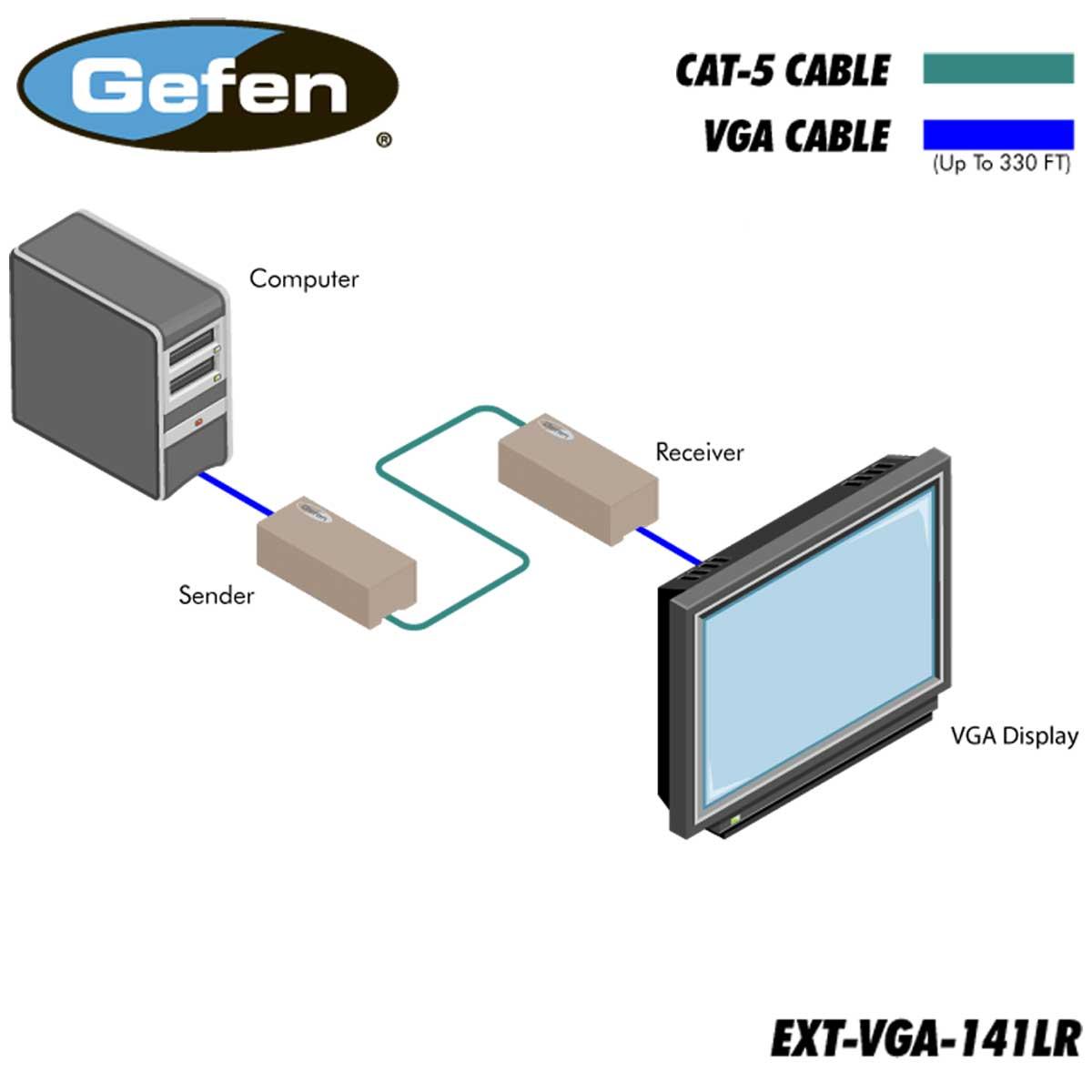 EXT-VGA-141LR_