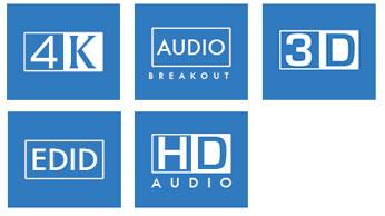 2-Way 4K HDMI Switch - Icons