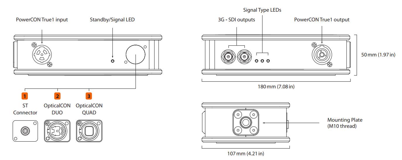 Theatrixx xVision Fiber 2 SDI Line Diagram