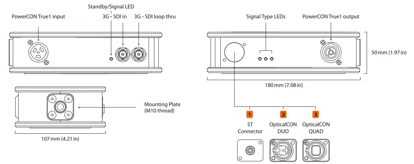 Theatrixx xVision SDI 2 Fiber Line Diagram