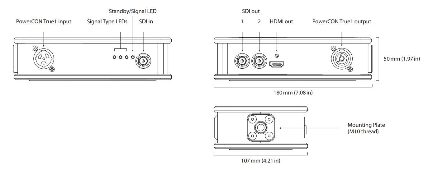 Theatrixx xVision SDI to HDMI Line Diagram