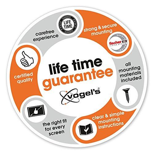 Vogel's Lifetime Guarantee
